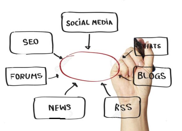 Les différents médias